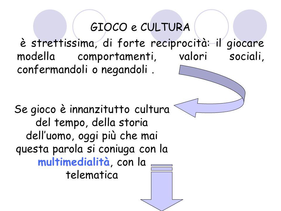 GIOCO e CULTURA è strettissima, di forte reciprocità: il giocare modella comportamenti, valori sociali, confermandoli o negandoli. Se gioco è innanzit