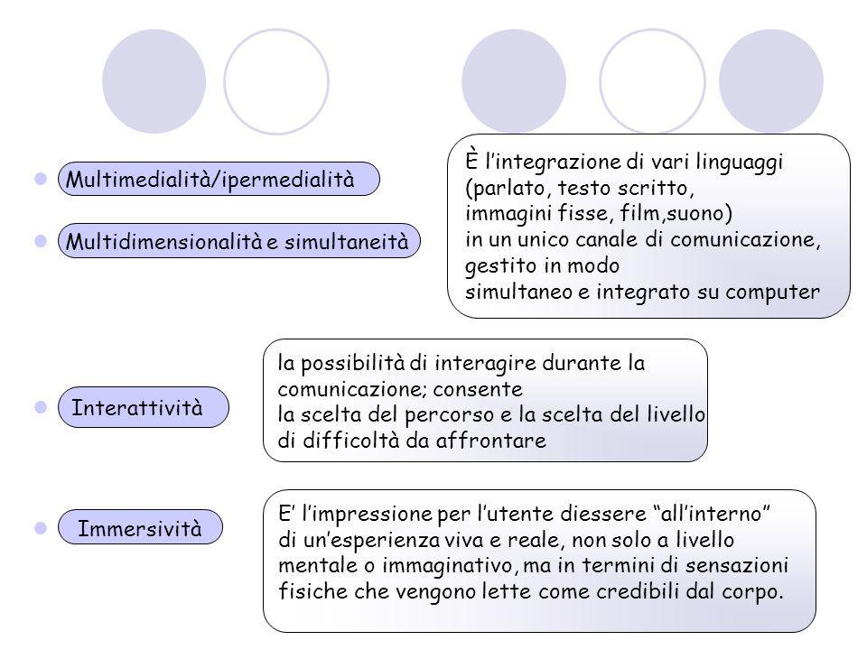 Multimedialità/ipermedialità Multidimensionalità e simultaneità Interattività Immersività È l'integrazione di vari linguaggi (parlato, testo scritto,