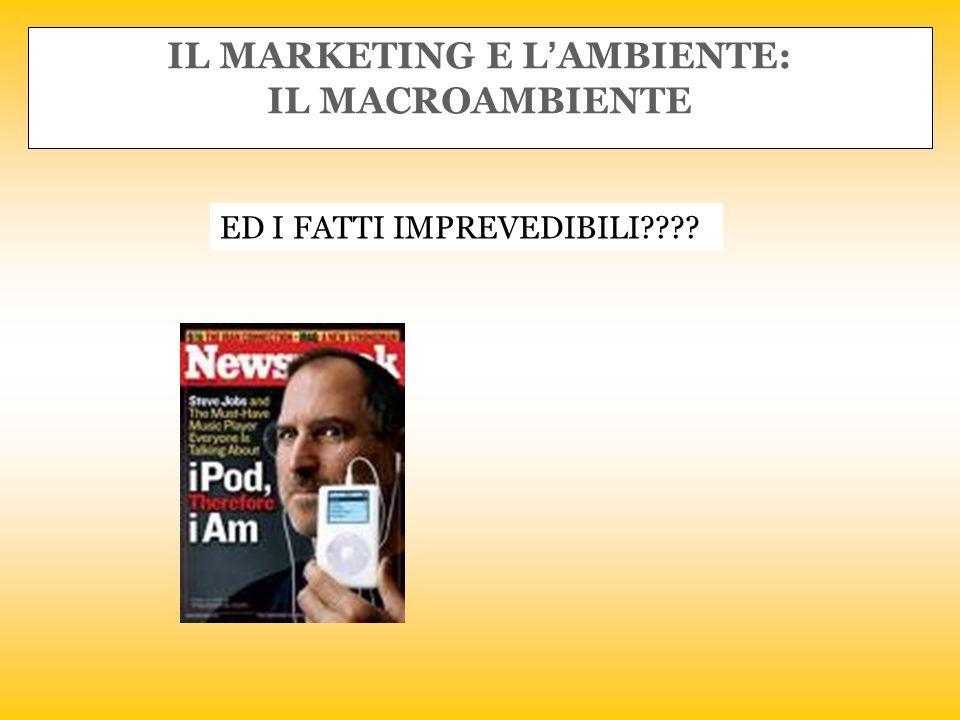 IL MARKETING E L'AMBIENTE: IL MACROAMBIENTE ED I FATTI IMPREVEDIBILI