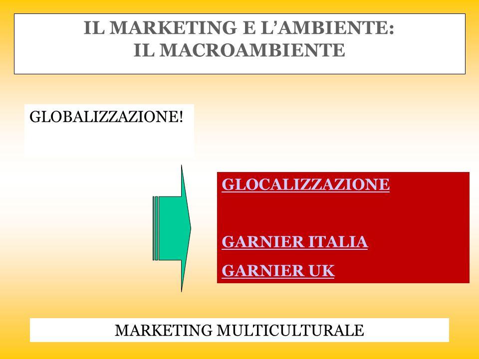 IL MARKETING E L'AMBIENTE: IL MACROAMBIENTE GLOBALIZZAZIONE! GLOCALIZZAZIONE GARNIER ITALIA GARNIER UK MARKETING MULTICULTURALE