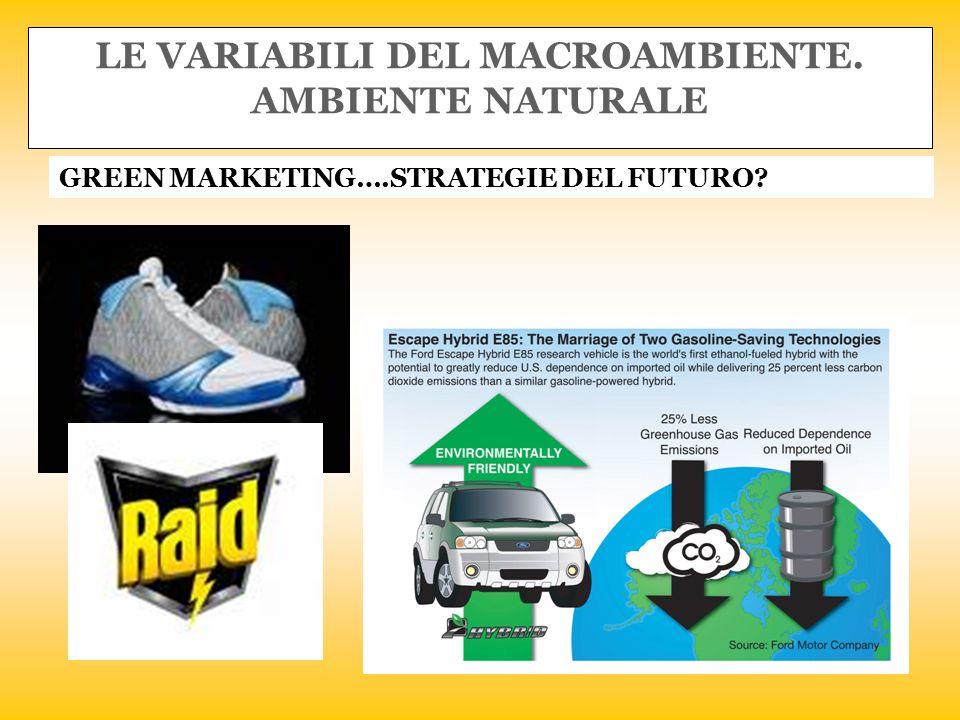 LE VARIABILI DEL MACROAMBIENTE. AMBIENTE NATURALE GREEN MARKETING….STRATEGIE DEL FUTURO?