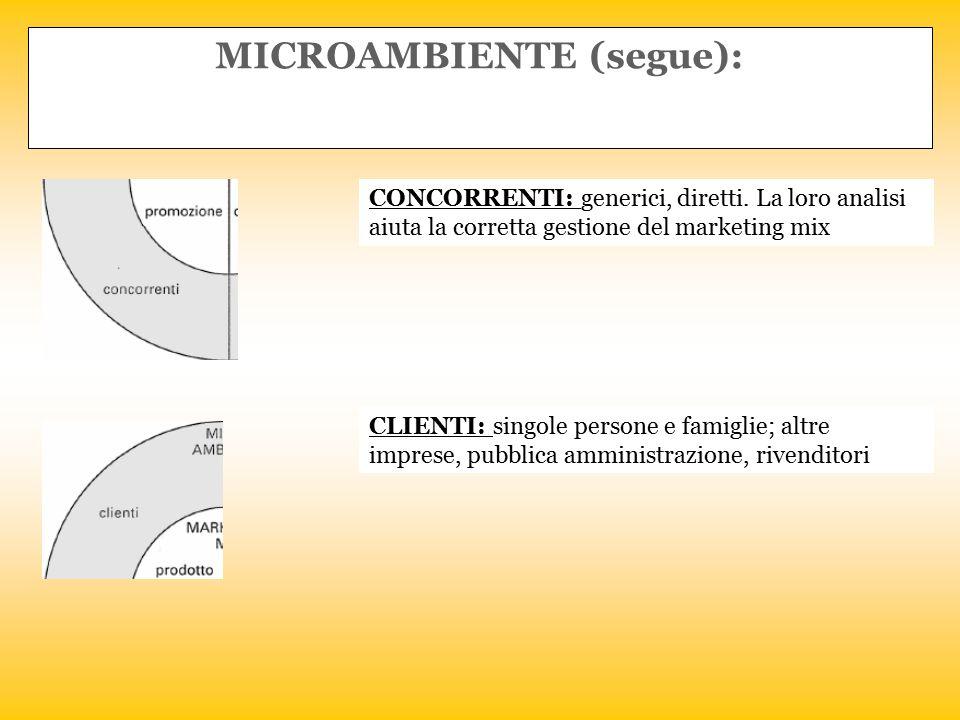 MICROAMBIENTE (segue): CONCORRENTI: generici, diretti. La loro analisi aiuta la corretta gestione del marketing mix CLIENTI: singole persone e famigli