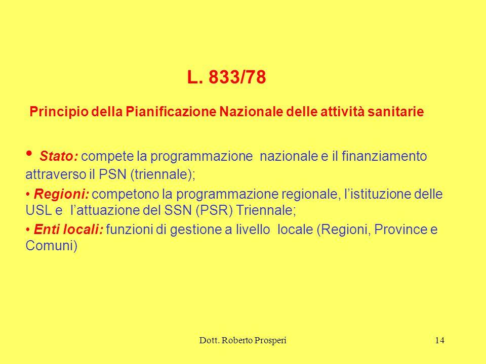 Dott.Roberto Prosperi14 L.