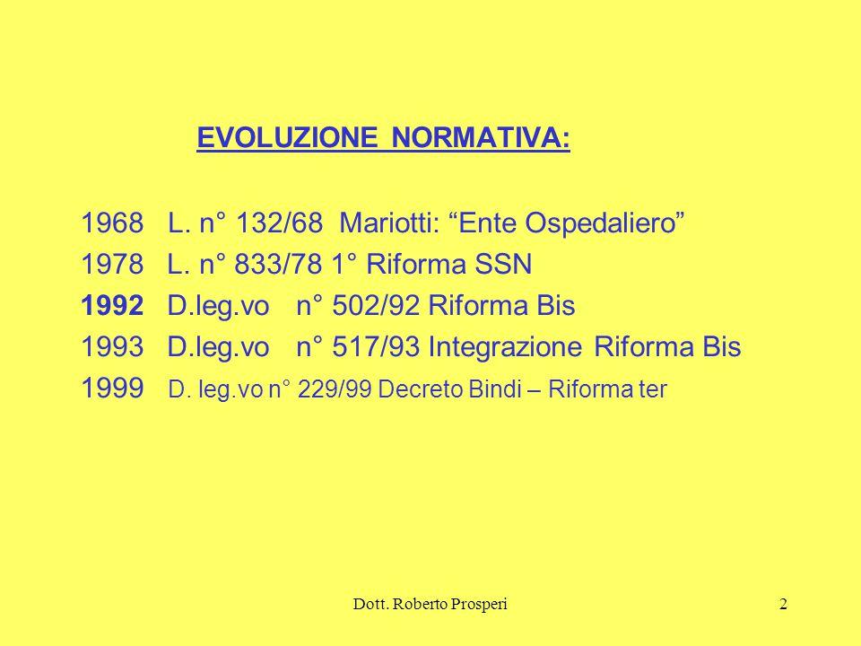 Dott.Roberto Prosperi2 EVOLUZIONE NORMATIVA: 1968 L.