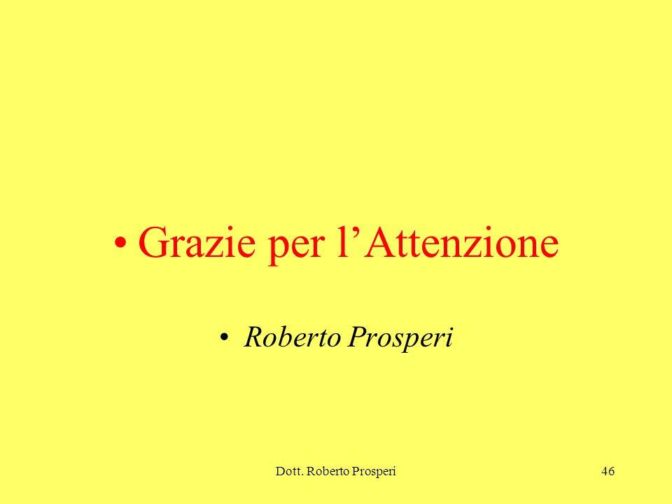 Dott. Roberto Prosperi46 Grazie per l'Attenzione Roberto Prosperi