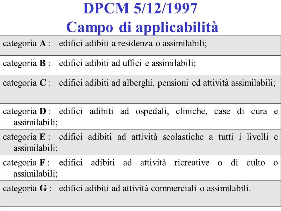 DPCM 5/12/1997 Campo di applicabilità A categoria A :edifici adibiti a residenza o assimilabili; B categoria B :edifici adibiti ad uffici e assimilabi