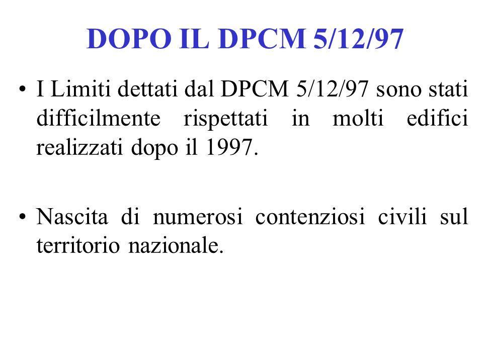 DOPO IL DPCM 5/12/97 I Limiti dettati dal DPCM 5/12/97 sono stati difficilmente rispettati in molti edifici realizzati dopo il 1997. Nascita di numero