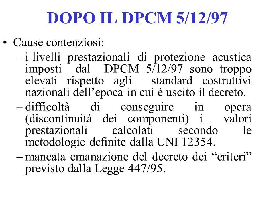 DOPO IL DPCM 5/12/97 Cause contenziosi: –i livelli prestazionali di protezione acustica imposti dal DPCM 5/12/97 sono troppo elevati rispetto agli standard costruttivi nazionali dell'epoca in cui è uscito il decreto.