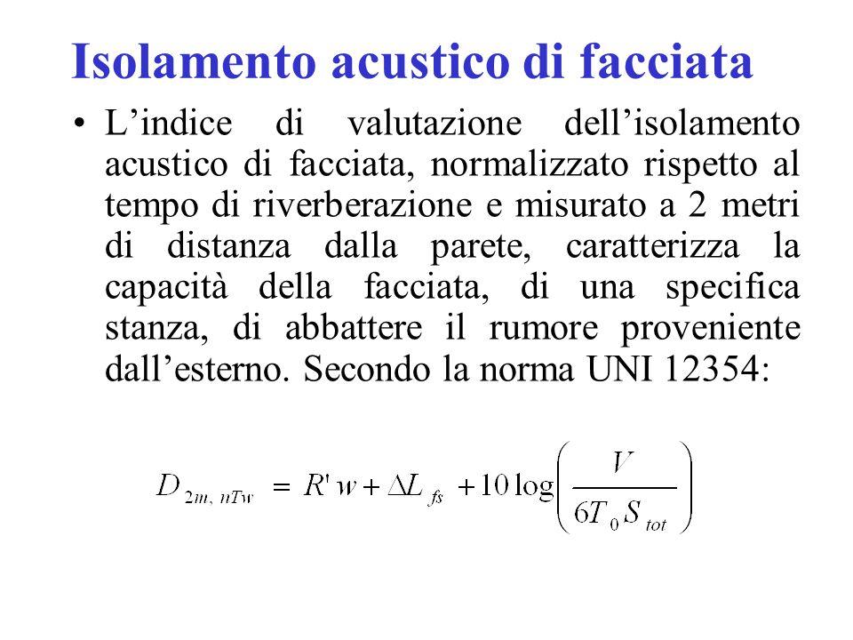 Isolamento acustico di facciata L'indice di valutazione dell'isolamento acustico di facciata, normalizzato rispetto al tempo di riverberazione e misur