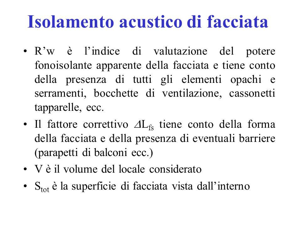 Isolamento acustico di facciata R'w è l'indice di valutazione del potere fonoisolante apparente della facciata e tiene conto della presenza di tutti g