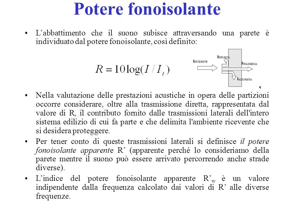 Potere fonoisolante L'abbattimento che il suono subisce attraversando una parete è individuato dal potere fonoisolante, così definito: Nella valutazio
