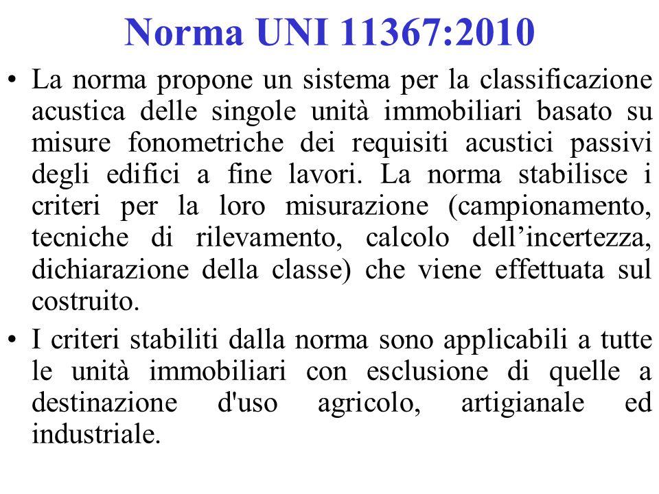 Norma UNI 11367:2010 La norma propone un sistema per la classificazione acustica delle singole unità immobiliari basato su misure fonometriche dei requisiti acustici passivi degli edifici a fine lavori.