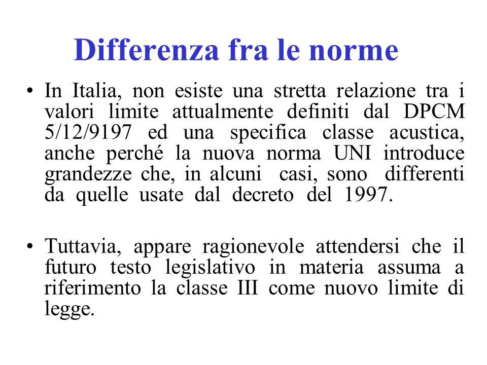Differenza fra le norme In Italia, non esiste una stretta relazione tra i valori limite attualmente definiti dal DPCM 5/12/9197 ed una specifica class