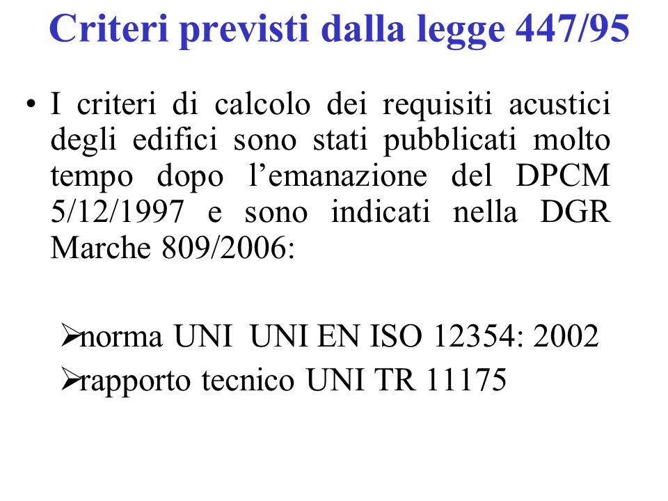 Criteri previsti dalla legge 447/95 I criteri di calcolo dei requisiti acustici degli edifici sono stati pubblicati molto tempo dopo l'emanazione del DPCM 5/12/1997 e sono indicati nella DGR Marche 809/2006:  norma UNI UNI EN ISO 12354: 2002  rapporto tecnico UNI TR 11175