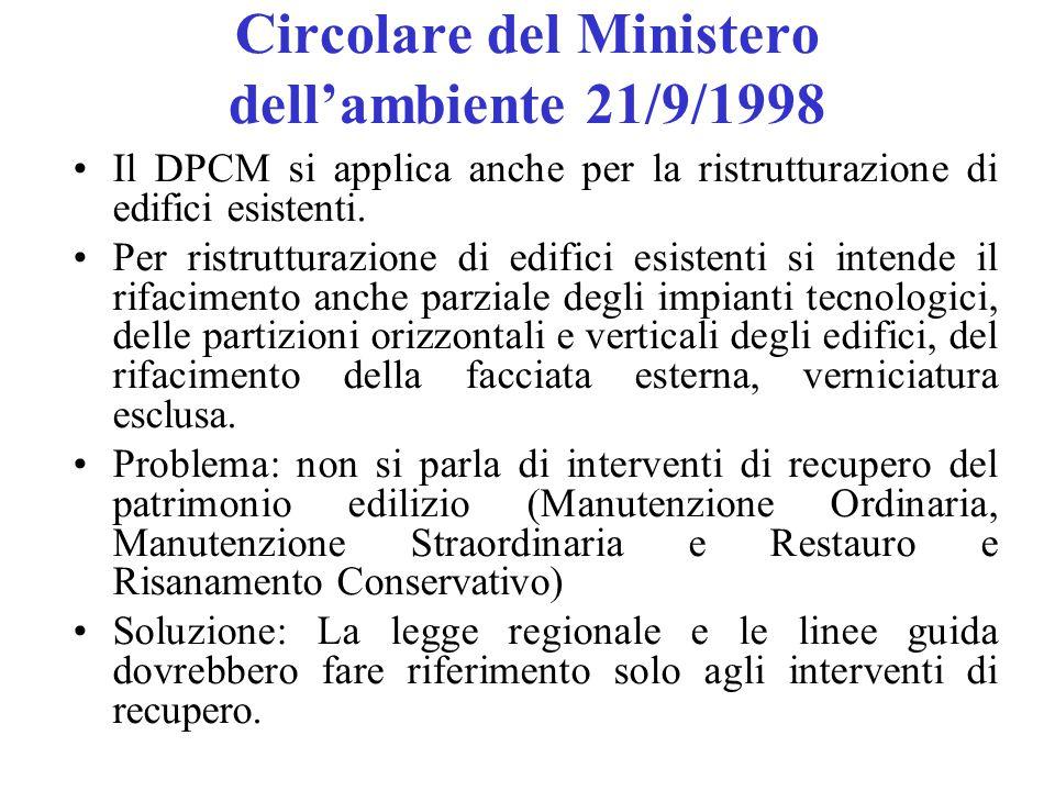 Circolare del Ministero dell'ambiente 21/9/1998 Il DPCM si applica anche per la ristrutturazione di edifici esistenti. Per ristrutturazione di edifici