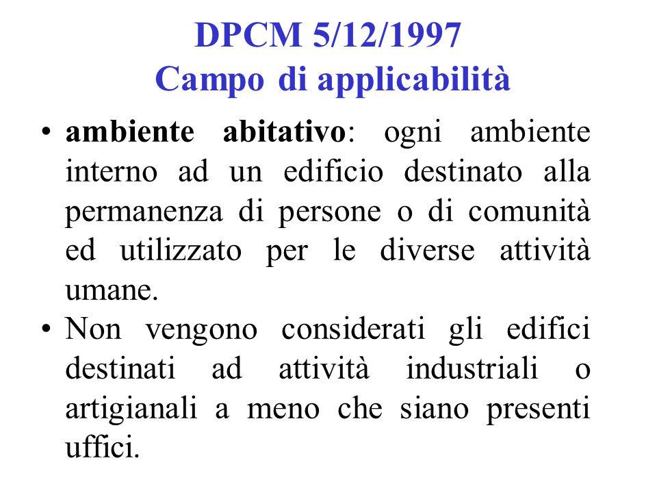 DPCM 5/12/1997 Campo di applicabilità ambiente abitativo: ogni ambiente interno ad un edificio destinato alla permanenza di persone o di comunità ed u