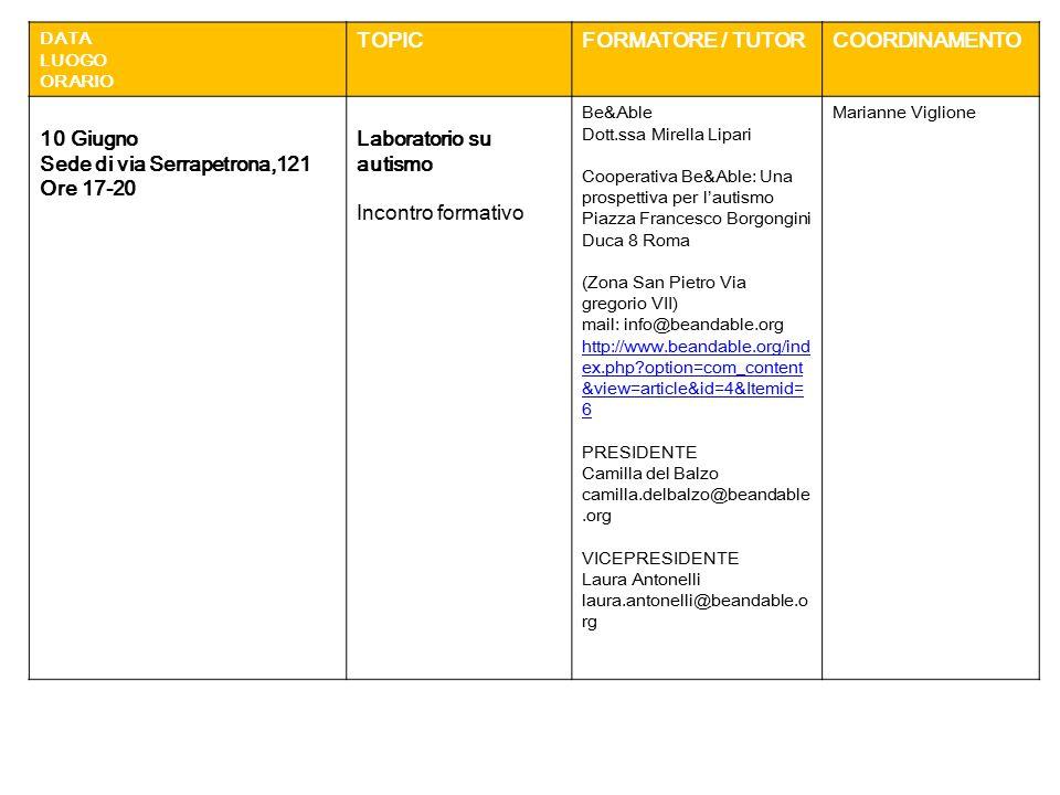 DATA LUOGO ORARIO TOPICFORMATORE / TUTORCOORDINAMENTO 10 Giugno Sede di via Serrapetrona,121 Ore 17-20 Laboratorio su autismo Incontro formativo Be&Able Dott.ssa Mirella Lipari Cooperativa Be&Able: Una prospettiva per l'autismo Piazza Francesco Borgongini Duca 8 Roma (Zona San Pietro Via gregorio VII) mail: info@beandable.org http://www.beandable.org/ind ex.php option=com_content &view=article&id=4&Itemid= 6 PRESIDENTE Camilla del Balzo camilla.delbalzo@beandable.org VICEPRESIDENTE Laura Antonelli laura.antonelli@beandable.o rg Marianne Viglione