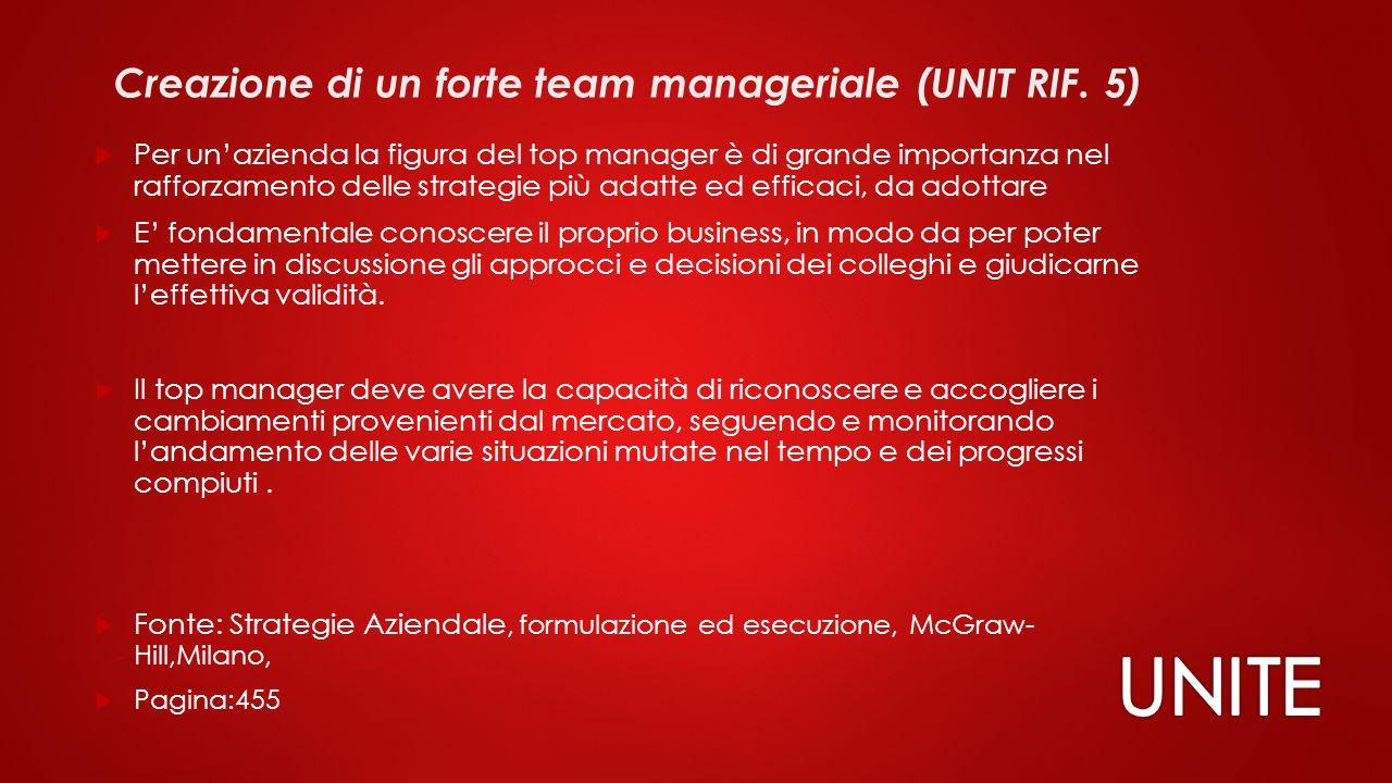 Creazione di un forte team manageriale (UNIT RIF. 5)  Per un'azienda la figura del top manager è di grande importanza nel rafforzamento delle strateg