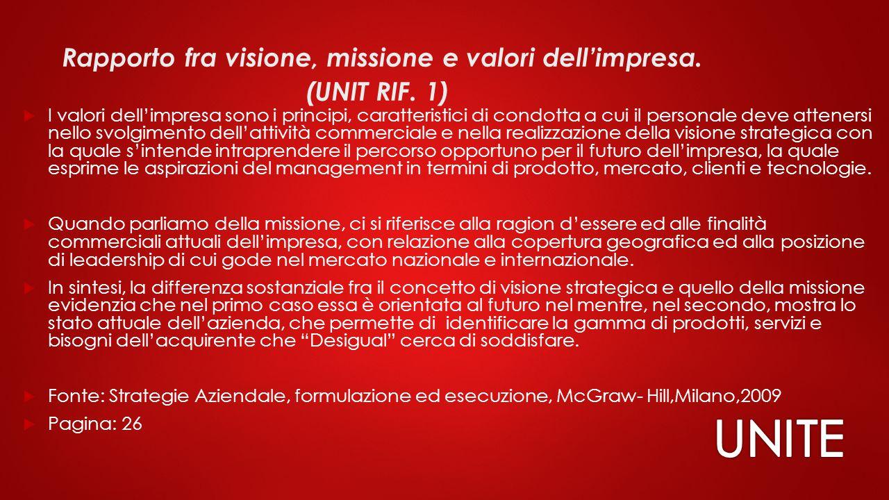 Rapporto fra visione, missione e valori dell'impresa. (UNIT RIF. 1)  I valori dell'impresa sono i principi, caratteristici di condotta a cui il perso