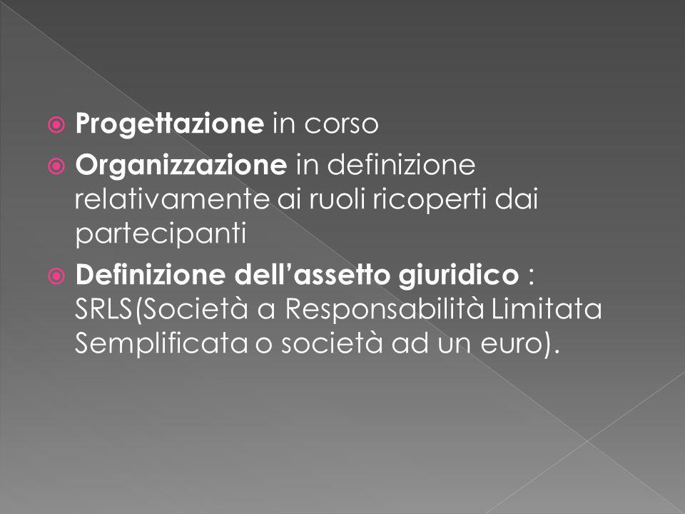  Progettazione in corso  Organizzazione in definizione relativamente ai ruoli ricoperti dai partecipanti  Definizione dell'assetto giuridico : SRLS(Società a Responsabilità Limitata Semplificata o società ad un euro).