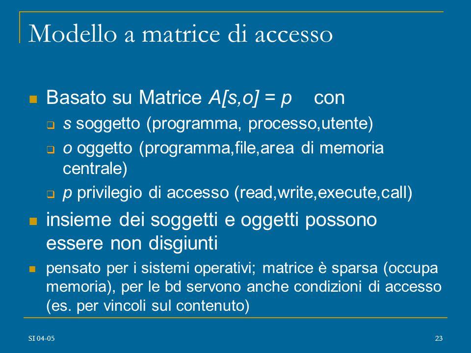 SI 04-0522 DISCREZIONALI: BASATI SU MATRICE DI ACCESSO  MATRICE DI ACCESSO  ACL, CAPABILITIES  MODELLI BASATI SUI RUOLI MANDATORI: MODELLI PER SISTEMI MULTILIVELLO  BELL-LA PADULA (per sistemi operativi)  SEA-VIEW (per basi di dati)