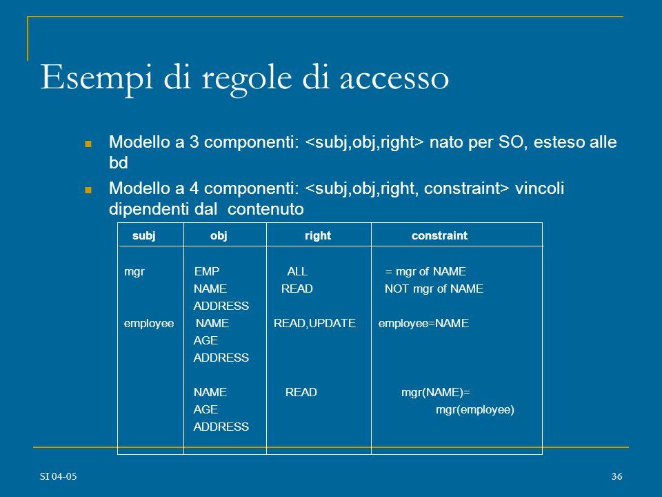 SI 04-0535 accesso Transazioni come Soggetti/Oggetti