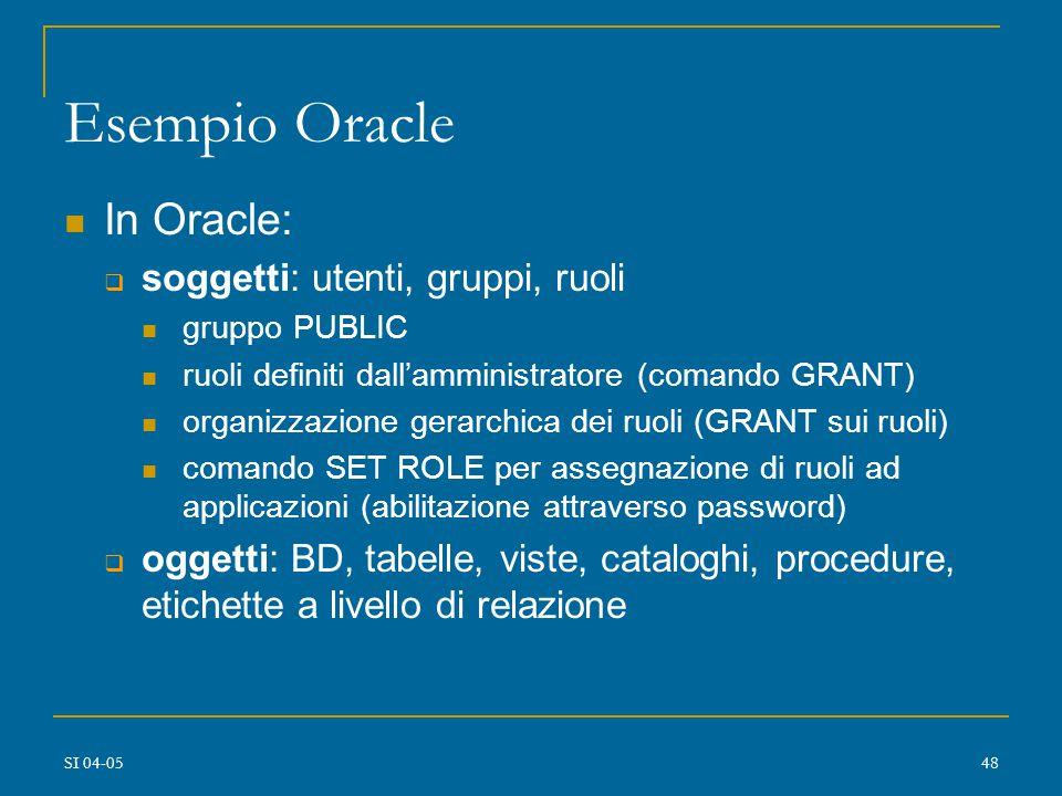 SI 04-0547 DAC in DBMS: ruoli Concetto di ruolo  le autorizzazioni sono associate al ruolo  gli utenti sono autorizzati a ricoprire il ruolo  SQL3 GRANT lista permessi ON Tabella TO Nomeruolo GRANT Nomeruolo TO Utente GRANT Nomeruolo TO Nomeruolo REVOKE Nomeruolo FROM Utente Flessibilità nella gestione di autorizzazioni, aderenza alla struttura organizzativa