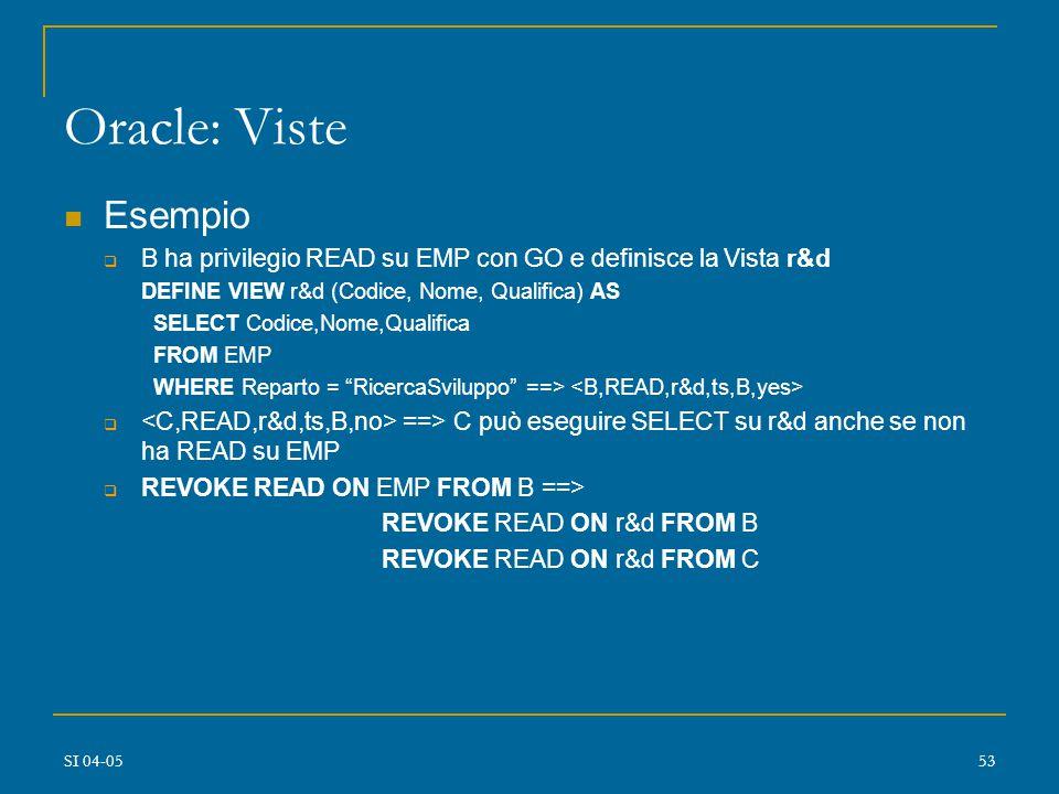 SI 04-0552 Oracle: Viste Proprietario della vista V è chi l'ha creata (es., utente B) Il proprietario può concedere accessi selettivi (controllo accessi basato sul contenuto) IF B possiede privilegio P (con GrantOption= su tutte le tabelle T i usate in V THEN B può concedere P su V (con GrantOption) ad altri unteti U i AND (successivamente revocare P) Problemi:  differenti privilegi su diversi sotto-insiemi dei dati di una tabella --> viste diverse  INSERT e UPDATE su viste difficili da gestire