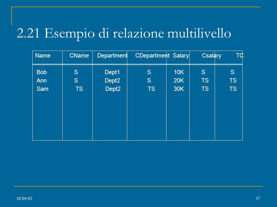 SI 04-0556 Basi di dati multi-livello Regole per la classificazione degli elementi nella BD Multi-Level Relation (MLR) R(A 1,C 1,...,A n,C n, T C )