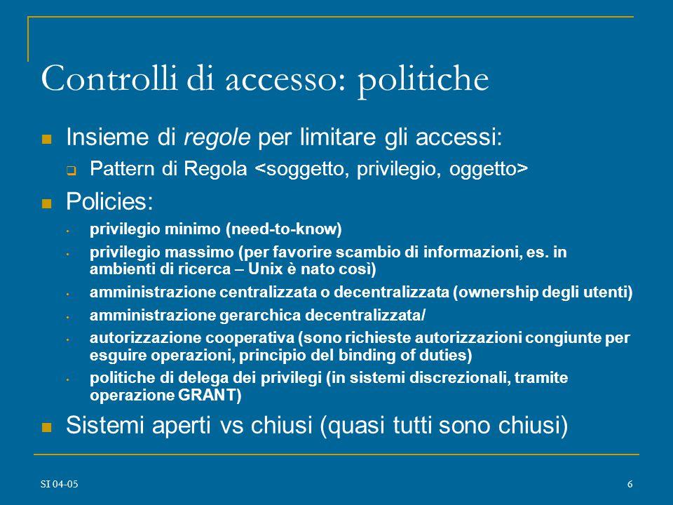 SI 04-055 Procedure di Controllo Politiche di Sicurezza richiesta di accesso Regole di Accesso accesso negato accesso permesso modifica della richiesta 3) Controlli di accesso