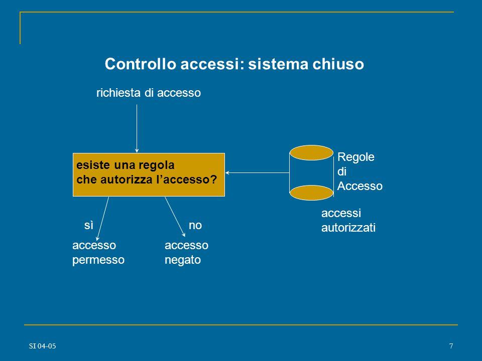 SI 04-056 Controlli di accesso: politiche Insieme di regole per limitare gli accessi:  Pattern di Regola Policies: privilegio minimo (need-to-know) privilegio massimo (per favorire scambio di informazioni, es.