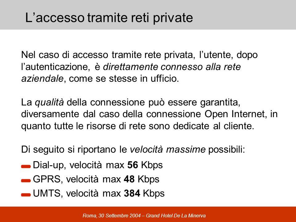 Roma, 30 Settembre 2004 – Grand Hotel De La Minerva L'accesso tramite reti private Dial-up, velocità max 56 Kbps GPRS, velocità max 48 Kbps UMTS, velocità max 384 Kbps Nel caso di accesso tramite rete privata, l'utente, dopo l'autenticazione, è direttamente connesso alla rete aziendale, come se stesse in ufficio.