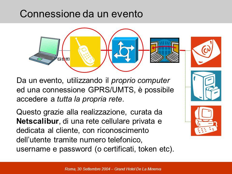Roma, 30 Settembre 2004 – Grand Hotel De La Minerva Connessione da un evento Da un evento, utilizzando il proprio computer ed una connessione GPRS/UMTS, è possibile accedere a tutta la propria rete.