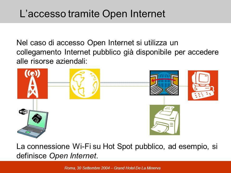 Roma, 30 Settembre 2004 – Grand Hotel De La Minerva L'accesso tramite Open Internet Nel caso di accesso Open Internet si utilizza un collegamento Internet pubblico già disponibile per accedere alle risorse aziendali: La connessione Wi-Fi su Hot Spot pubblico, ad esempio, si definisce Open Internet.