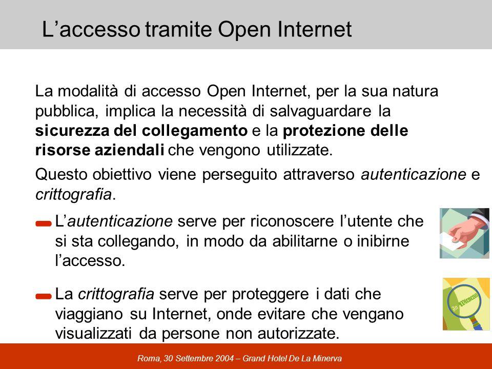 Roma, 30 Settembre 2004 – Grand Hotel De La Minerva L'accesso tramite Open Internet La modalità di accesso Open Internet, per la sua natura pubblica, implica la necessità di salvaguardare la sicurezza del collegamento e la protezione delle risorse aziendali che vengono utilizzate.
