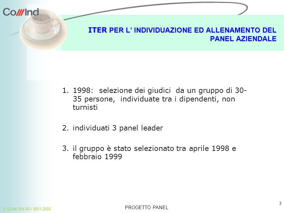 ITER PER L' INDIVIDUAZIONE ED ALLENAMENTO DEL PANEL AZIENDALE 1.1998: selezione dei giudici da un gruppo di 30- 35 persone, individuate tra i dipenden