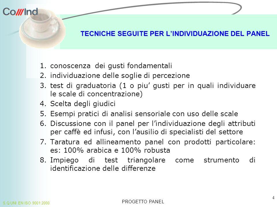 TECNICHE SEGUITE PER L'INDIVIDUAZIONE DEL PANEL PROGETTO PANEL 4 S.Q UNI EN ISO 9001:2000 1.conoscenza dei gusti fondamentali 2.individuazione delle s