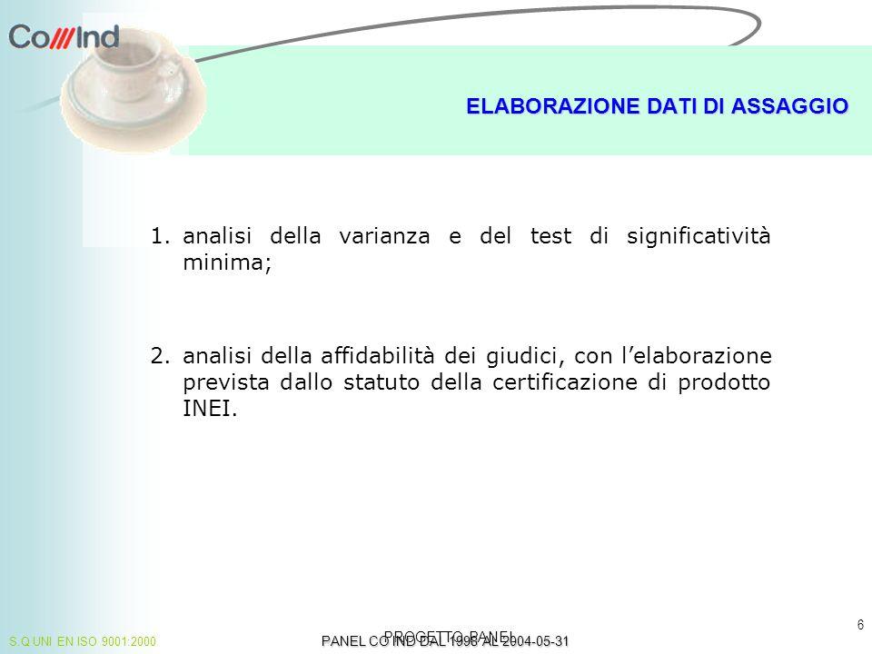 ELABORAZIONE DATI DI ASSAGGIO PROGETTO PANEL 6 PANEL CO IND DAL 1998 AL 2004-05-31 S.Q UNI EN ISO 9001:2000 1.analisi della varianza e del test di sig