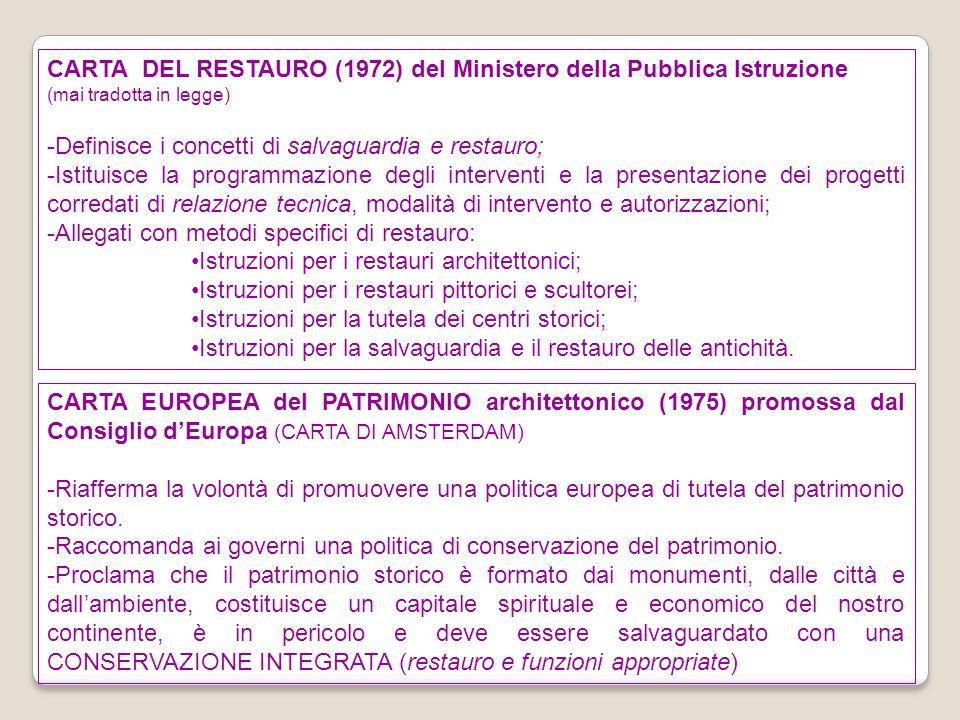 CARTA EUROPEA del PATRIMONIO architettonico (1975) promossa dal Consiglio d'Europa (CARTA DI AMSTERDAM) -Riafferma la volontà di promuovere una politi