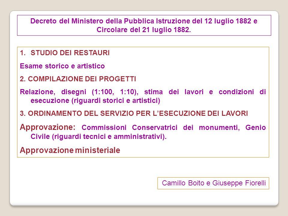 Decreto del Ministero della Pubblica Istruzione del 12 luglio 1882 e Circolare del 21 luglio 1882. 1.STUDIO DEI RESTAURI Esame storico e artistico 2.