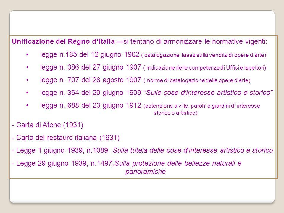 Unificazione del Regno d'Italia →si tentano di armonizzare le normative vigenti: legge n.185 del 12 giugno 1902 ( catalogazione, tassa sulla vendita d