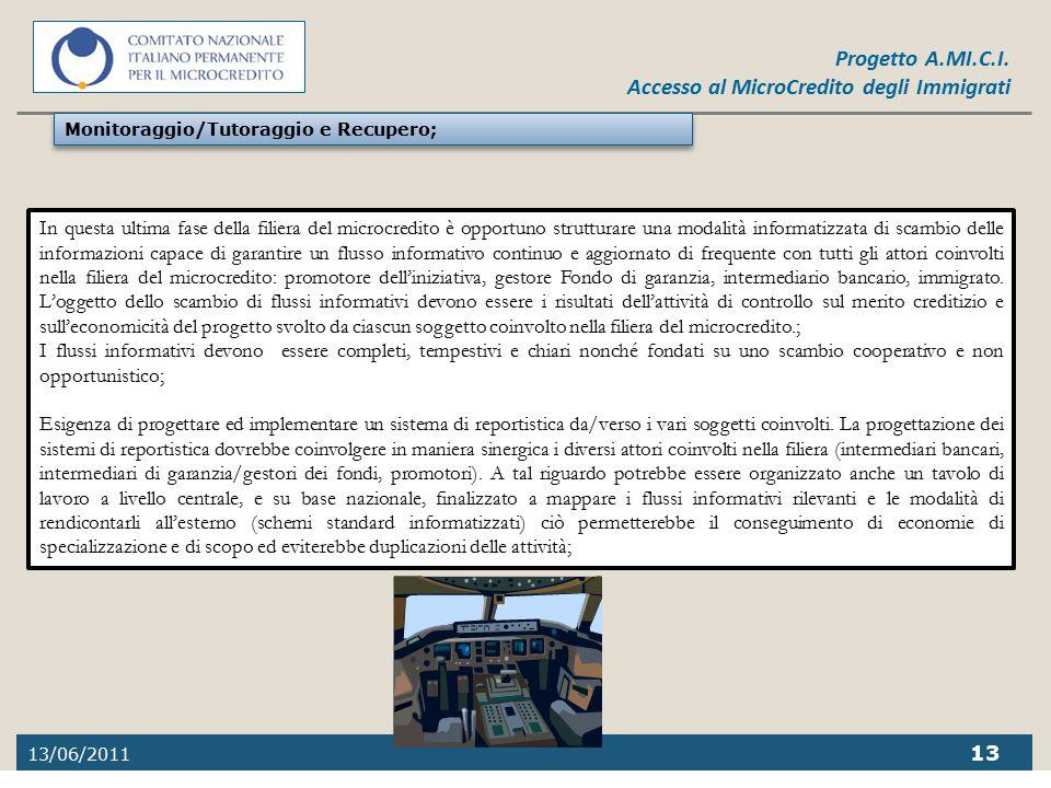 13/06/2011 13 Progetto A.MI.C.I. Accesso al MicroCredito degli Immigrati In questa ultima fase della filiera del microcredito è opportuno strutturare