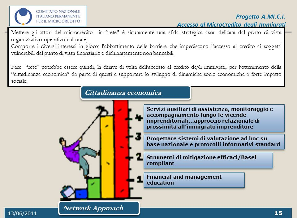 """13/06/2011 15 Progetto A.MI.C.I. Accesso al MicroCredito degli Immigrati Mettere gli attori del microcredito in """"rete"""" è sicuramente una sfida strateg"""