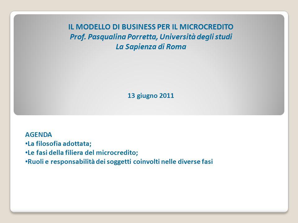 AGENDA La filosofia adottata; Le fasi della filiera del microcredito; Ruoli e responsabilità dei soggetti coinvolti nelle diverse fasi IL MODELLO DI B