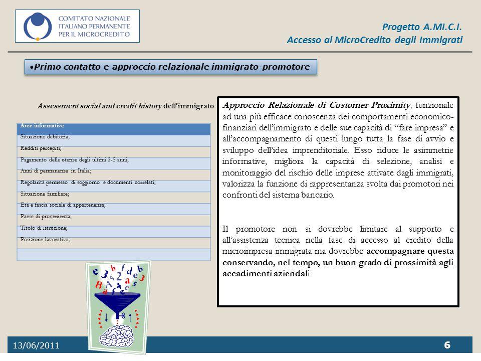 13/06/2011 6 Progetto A.MI.C.I. Accesso al MicroCredito degli Immigrati Aree informative Situazione debitoria; Redditi percepiti; Pagamento delle uten