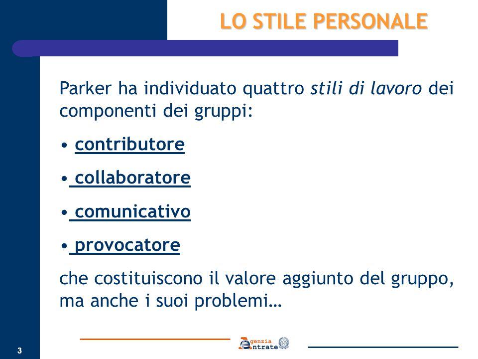 3 LO STILE PERSONALE Parker ha individuato quattro stili di lavoro dei componenti dei gruppi: contributore collaboratore comunicativo provocatore che