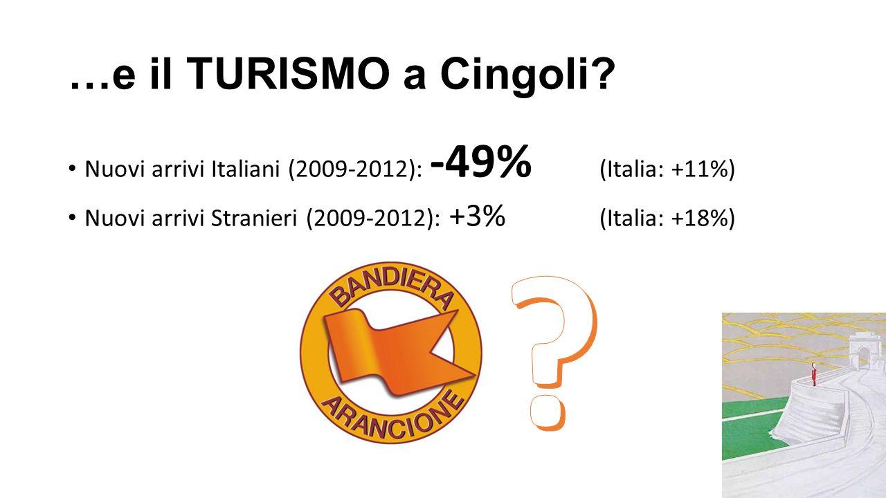 …e il TURISMO a Cingoli? Nuovi arrivi Italiani (2009-2012): -49% (Italia: +11%) Nuovi arrivi Stranieri (2009-2012): +3% (Italia: +18%)