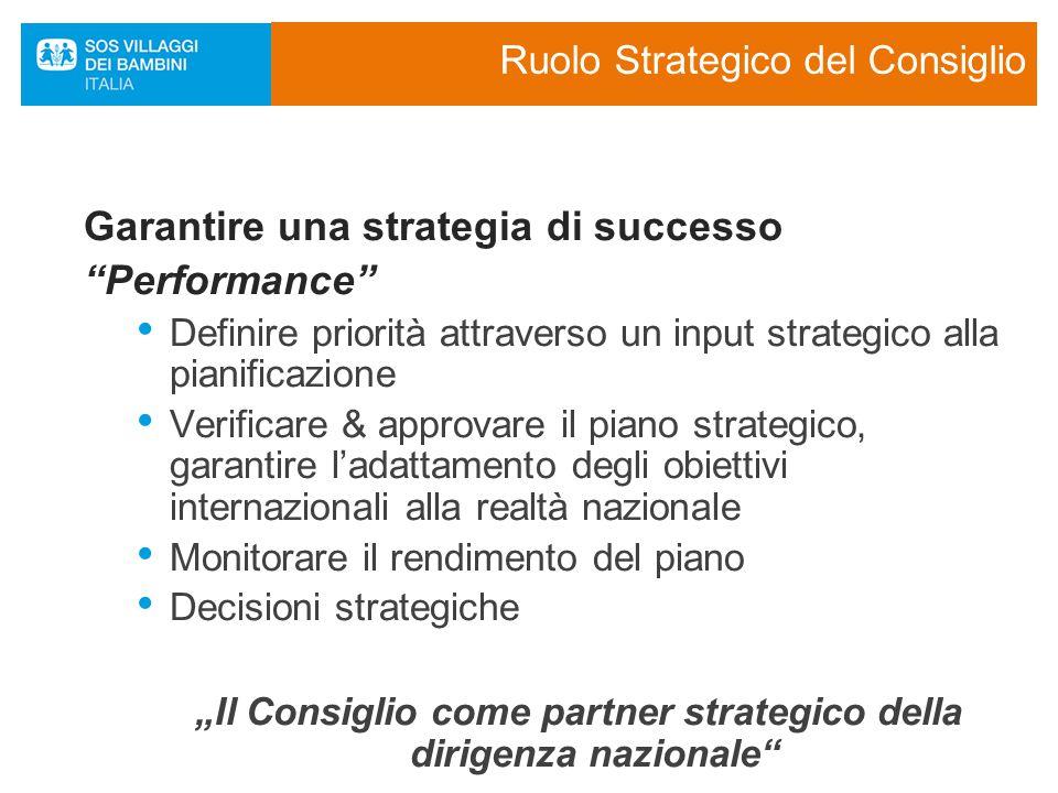 """Ruolo Strategico del Consiglio Garantire una strategia di successo Performance Definire priorità attraverso un input strategico alla pianificazione Verificare & approvare il piano strategico, garantire l'adattamento degli obiettivi internazionali alla realtà nazionale Monitorare il rendimento del piano Decisioni strategiche """"Il Consiglio come partner strategico della dirigenza nazionale"""