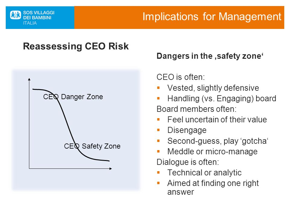 Implications for Management Dangers in the 'safety zone' CEO is often:  Vested, slightly defensive  Handling (vs.