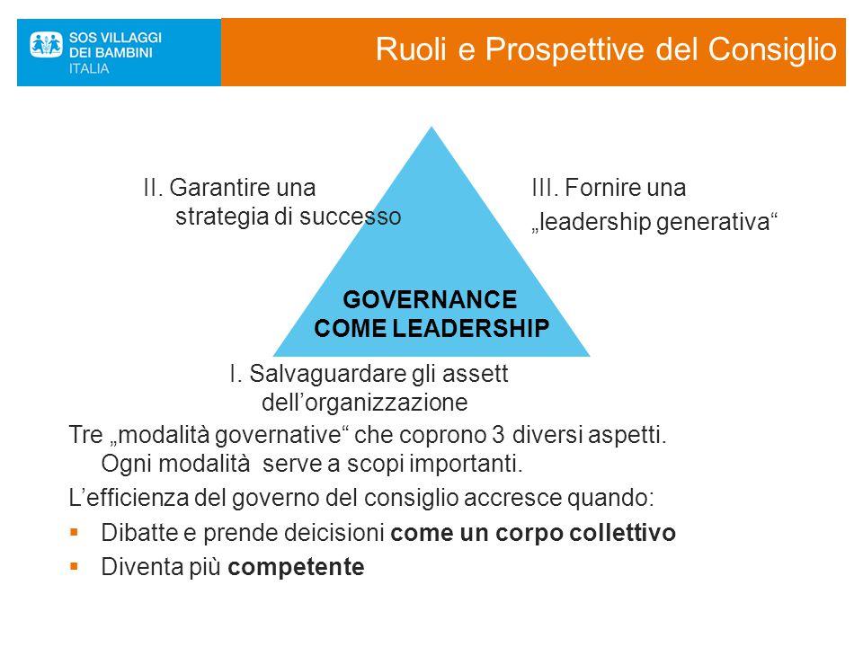 Ruoli e Prospettive del Consiglio I.